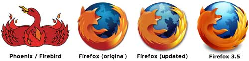 Firefox logo evolution
