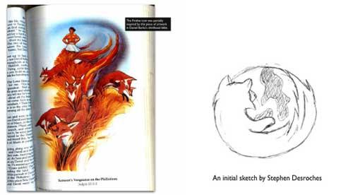 Origem do logotipo do Firefox