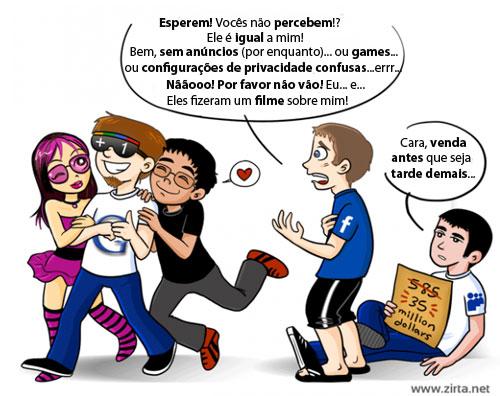 Facebook contra Google+