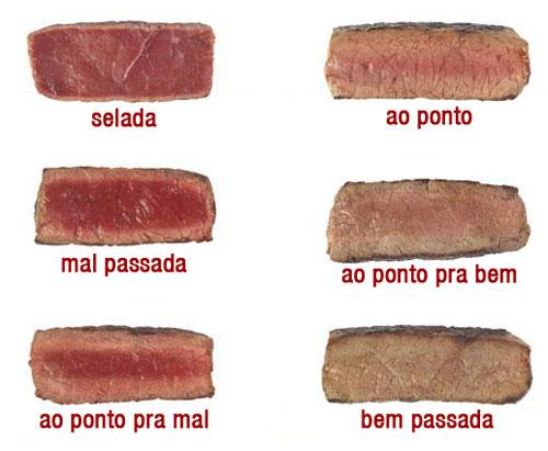 Pontos de cozimento da carne